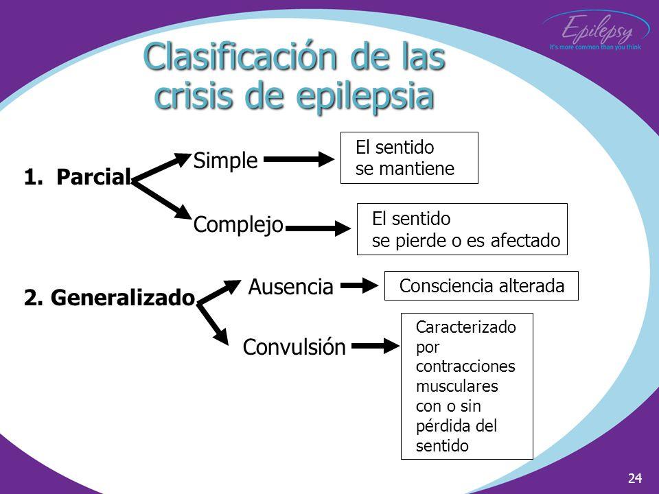 24 Clasificación de las crisis de epilepsia 1.Parcial 2. Generalizado El sentido se mantiene Simple Complejo El sentido se pierde o es afectado Consci