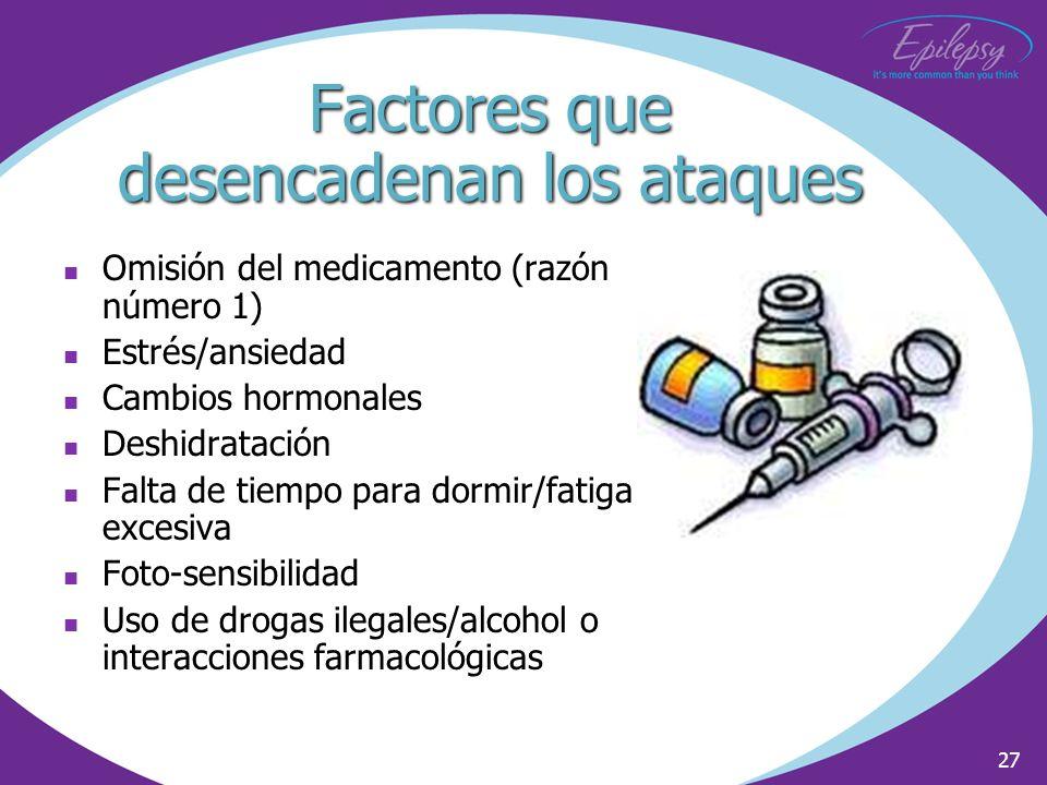 27 Factores que desencadenan los ataques Omisión del medicamento (razón número 1) Estrés/ansiedad Cambios hormonales Deshidratación Falta de tiempo pa