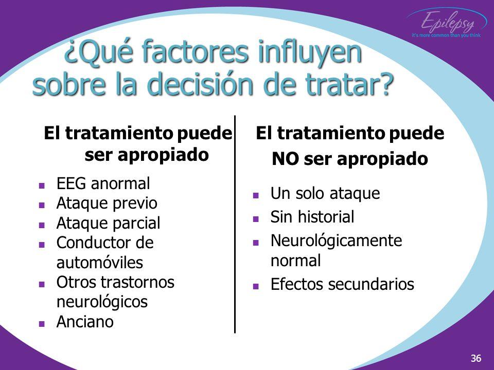 36 ¿Qué factores influyen sobre la decisión de tratar? El tratamiento puede ser apropiado EEG anormal Ataque previo Ataque parcial Conductor de automó