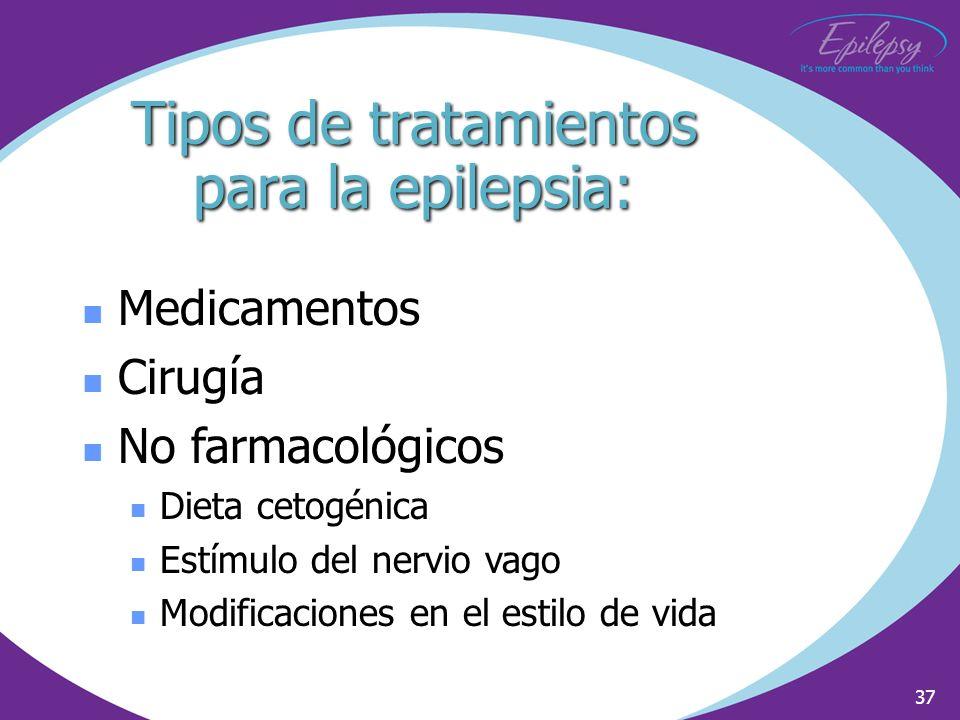 37 Medicamentos Cirugía No farmacológicos Dieta cetogénica Estímulo del nervio vago Modificaciones en el estilo de vida Tipos de tratamientos para la