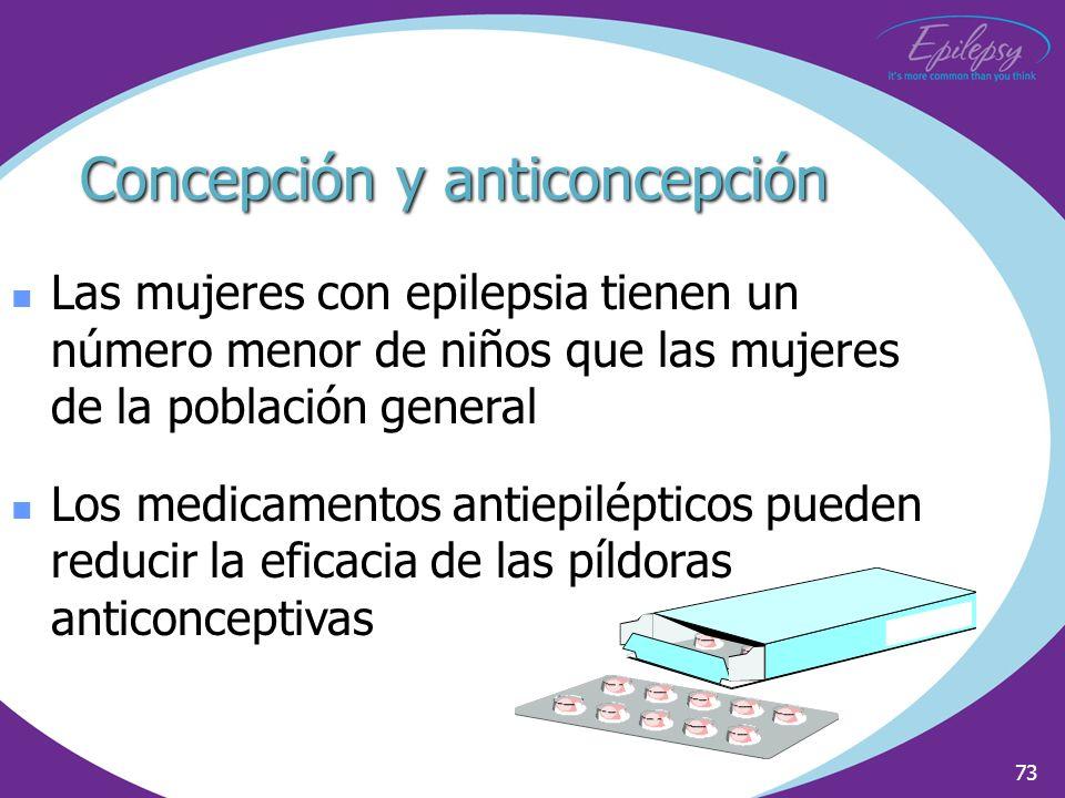 73 Las mujeres con epilepsia tienen un número menor de niños que las mujeres de la población general Los medicamentos antiepilépticos pueden reducir l