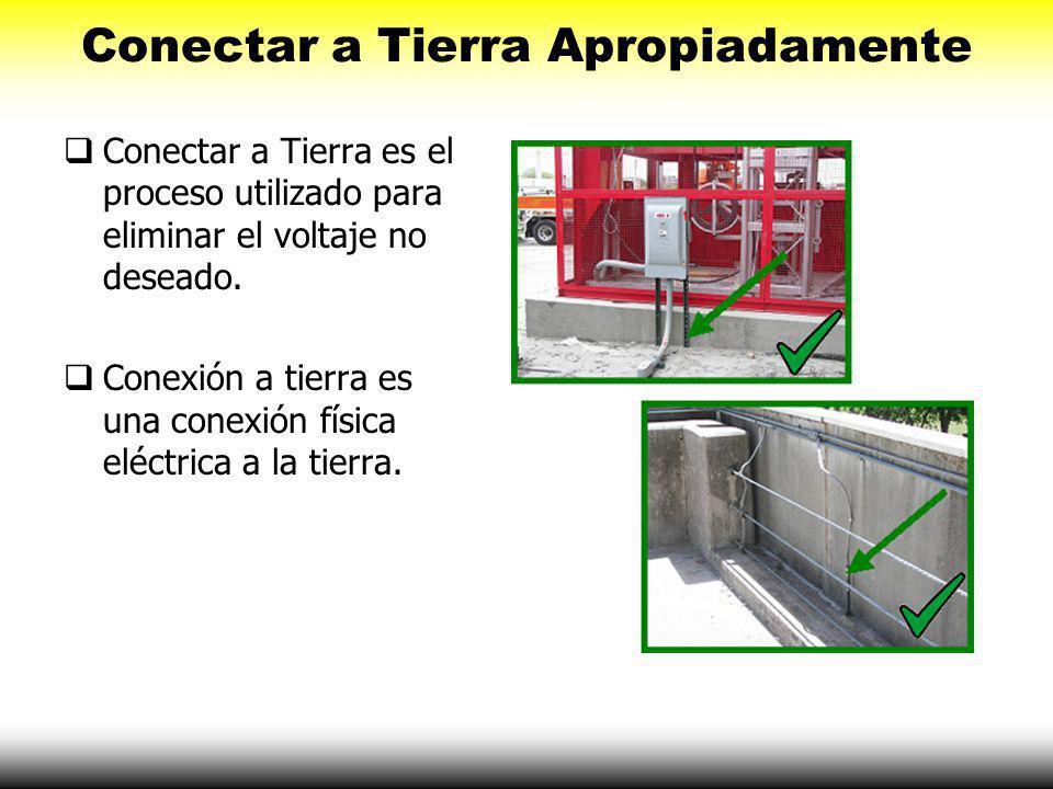Peligro de Electrocución Conectar a tierra apropiadamente Partes eléctricas expuestas Cableado inadecuado Líneas de tendido eléctrico Aislamiento daña