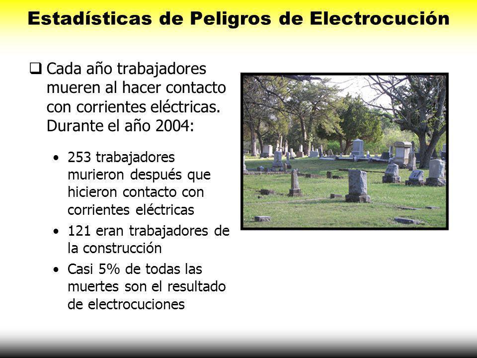 Estadísticas de Peligros de Electrocución Cada año trabajadores mueren al hacer contacto con corrientes eléctricas.