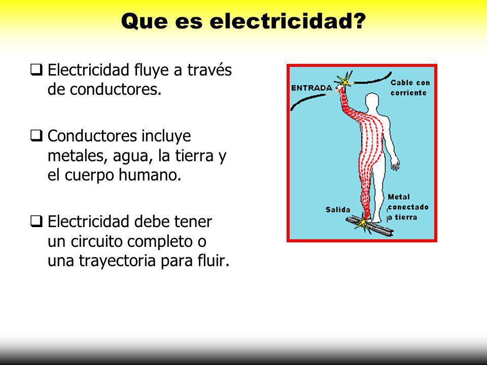 Que es electricidad.Electricidad fluye a través de conductores.