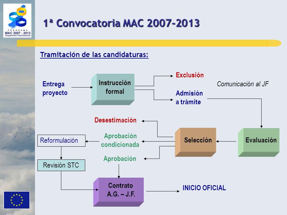Instrucción formal Entrega proyecto Exclusión Admisión a trámite Comunicación al JF EvaluaciónSelección Desestimación Aprobación Aprobación condiciona