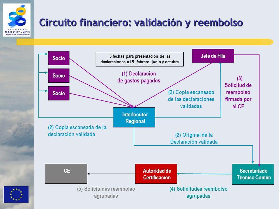 Circuito financiero: validación y reembolso Socio Jefe de FilaInterlocutor Regional (1) Declaración de gastos pagados 3 fechas para presentación de la