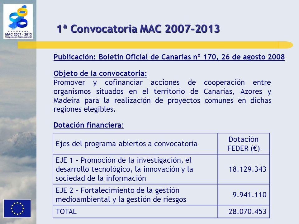 Objeto de la convocatoria: Promover y cofinanciar acciones de cooperación entre organismos situados en el territorio de Canarias, Azores y Madeira par