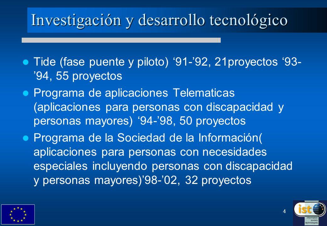 4 Investigación y desarrollo tecnológico Tide (fase puente y piloto) 91-92, 21proyectos 93- 94, 55 proyectos Programa de aplicaciones Telematicas (apl