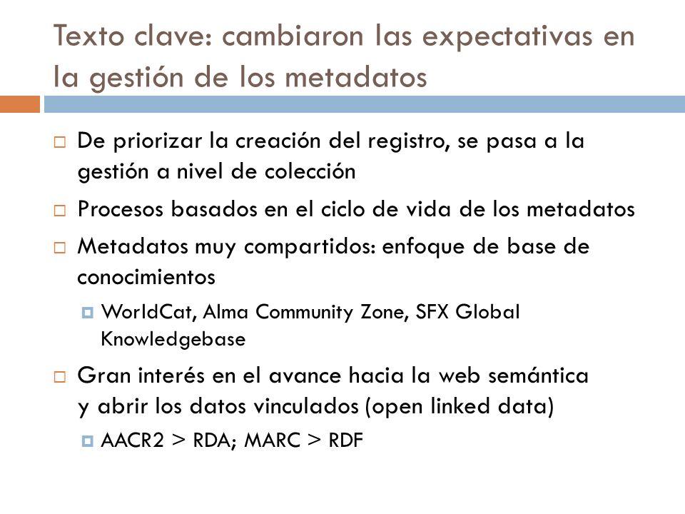 Texto clave: cambiaron las expectativas en la gestión de los metadatos De priorizar la creación del registro, se pasa a la gestión a nivel de colecció