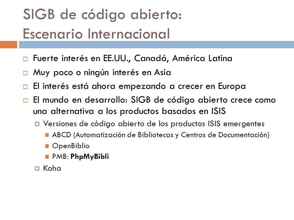 SIGB de código abierto: Escenario Internacional Fuerte interés en EE.UU., Canadá, América Latina Muy poco o ningún interés en Asia El interés está aho