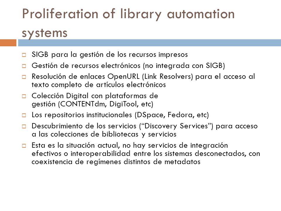 Proliferation of library automation systems SIGB para la gestión de los recursos impresos Gestión de recursos electrónicos (no integrada con SIGB) Res