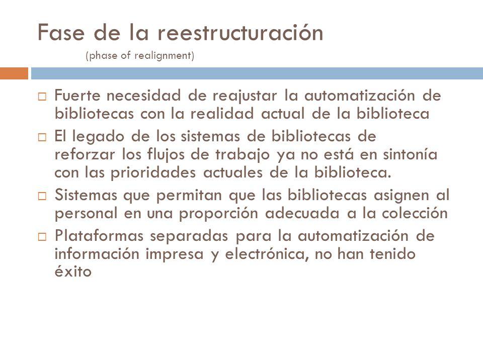 Fase de la reestructuración (phase of realignment) Fuerte necesidad de reajustar la automatización de bibliotecas con la realidad actual de la bibliot