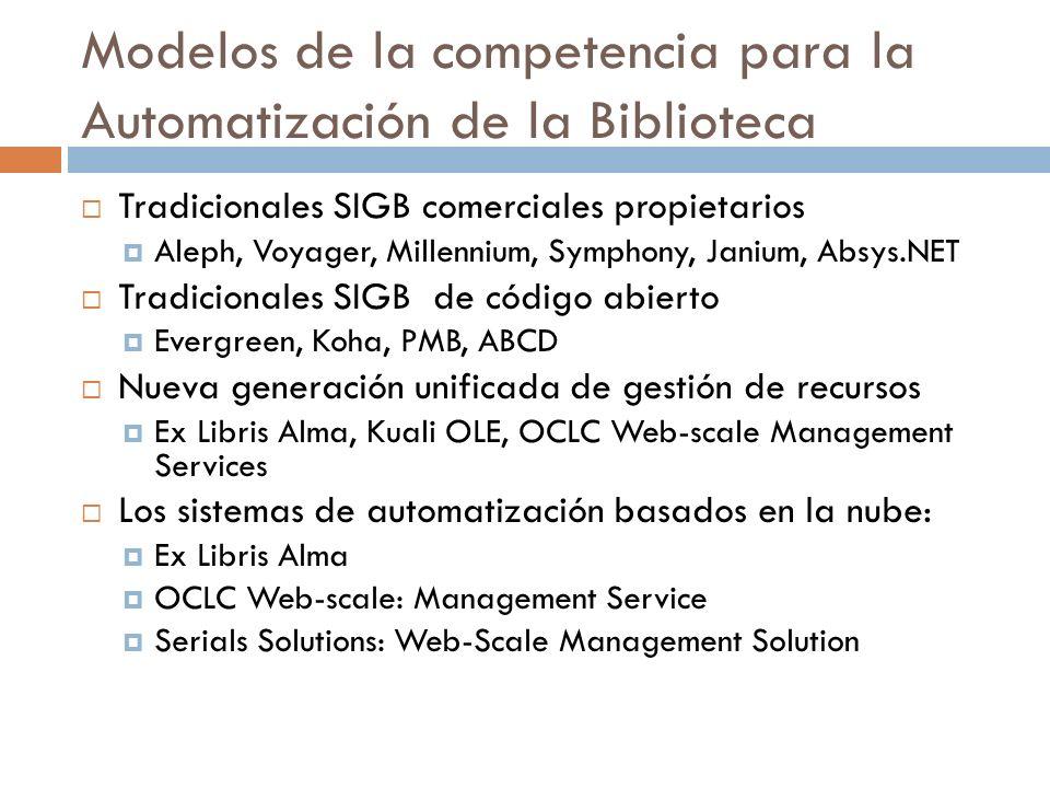 Tradicionales SIGB comerciales propietarios Aleph, Voyager, Millennium, Symphony, Janium, Absys.NET Tradicionales SIGB de código abierto Evergreen, Ko
