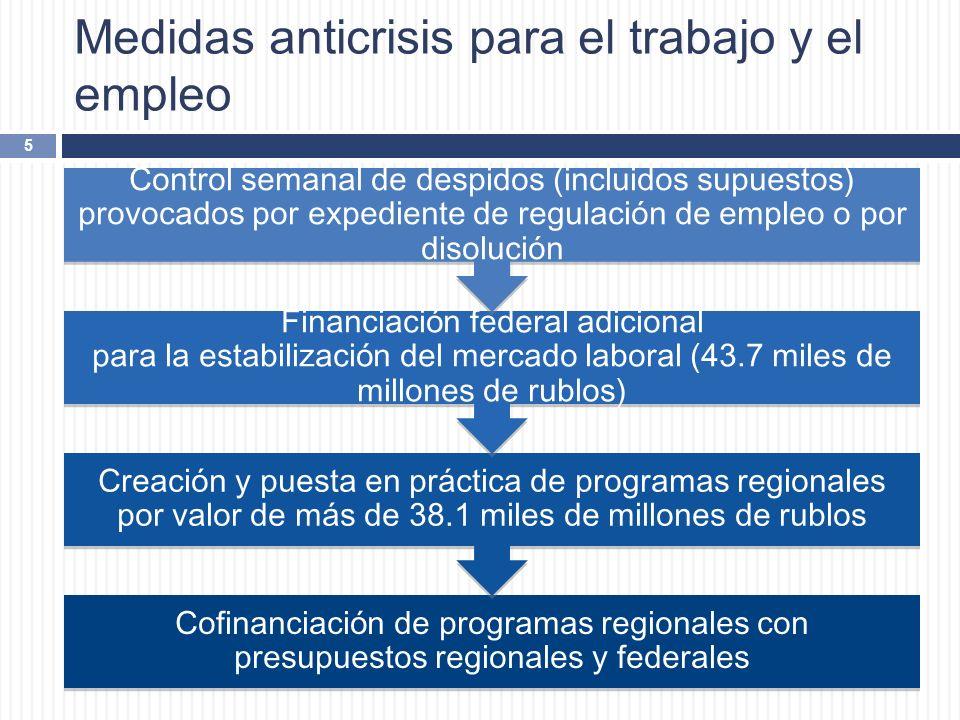 Medidas anticrisis para el trabajo y el empleo 5 Cofinanciaci ó n de programas regionales con presupuestos regionales y federales Creación y puesta en