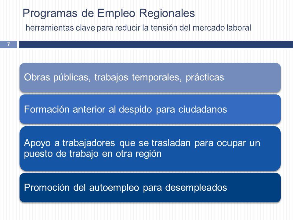 Programas de Empleo Regionales herramientas clave para reducir la tensión del mercado laboral Obras públicas, trabajos temporales, prácticas Formación