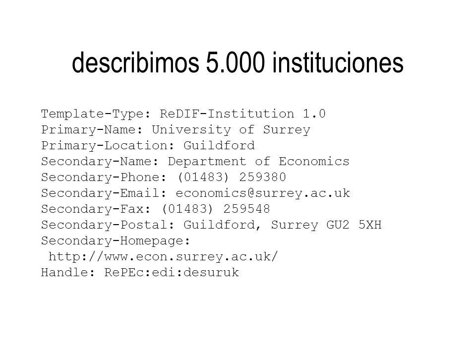 130 archivos contribuyen a RePEc WoPEc EconWPA DEGREE S-WoPEc NBER CEPR US Fed in Print IMF OECD MIT University of Surrey CO PAH