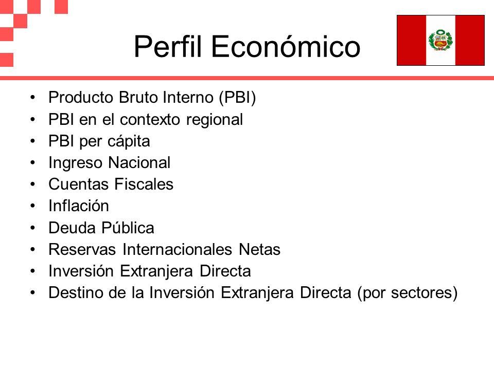 Perfil Económico Producto Bruto Interno (PBI) PBI en el contexto regional PBI per cápita Ingreso Nacional Cuentas Fiscales Inflación Deuda Pública Res