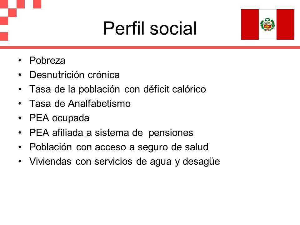 Perfil social Pobreza Desnutrición crónica Tasa de la población con déficit calórico Tasa de Analfabetismo PEA ocupada PEA afiliada a sistema de pensi