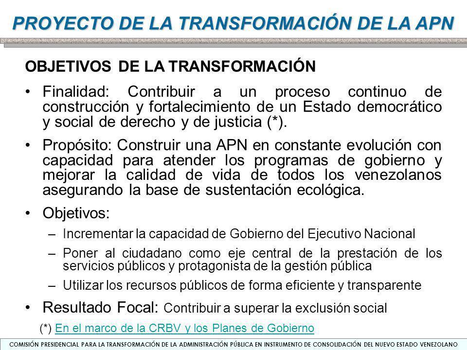 COMISIÓN PRESIDENCIAL PARA LA TRANSFORMACIÓN DE LA ADMINISTRACIÓN PÚBLICA EN INSTRUMENTO DE CONSOLIDACIÓN DEL NUEVO ESTADO VENEZOLANO PROYECTO DE LA TRANSFORMACIÓN DE LA APN RESPUESTA EN LA COYUNTURA IMPACTOS EN LA COYUNTURA POLÍTICO (***) SOCIAL (**) ECONÓMICO (*) Servicios Sociales BajoAltoMedio Instrumentos de Gestión Económico Social Alto Medio Actividades Productivas Alto Intermediación Comercial y Financiera BajoMedio Infraestructura y Territorio Bajo Medio FOCALIZACIÓN