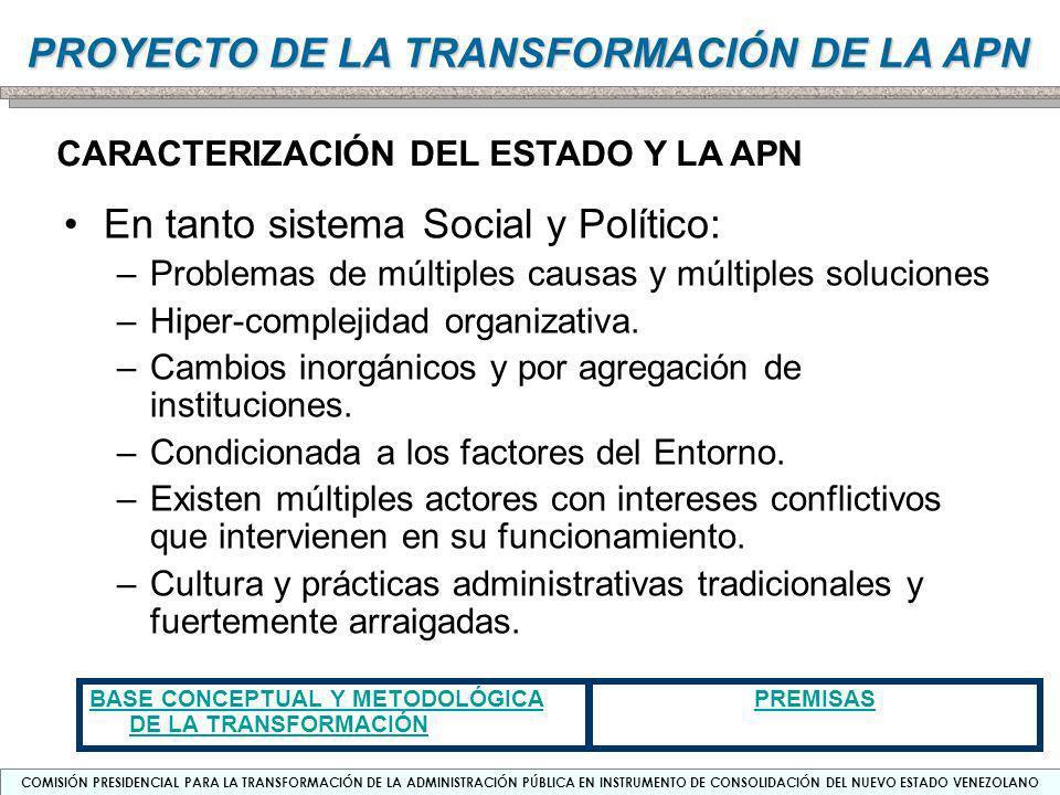 COMISIÓN PRESIDENCIAL PARA LA TRANSFORMACIÓN DE LA ADMINISTRACIÓN PÚBLICA EN INSTRUMENTO DE CONSOLIDACIÓN DEL NUEVO ESTADO VENEZOLANO PROYECTO DE LA TRANSFORMACIÓN DE LA APN Se requiere un ensamble articulado de cuatro niveles de análisis: –Descripción/clasificación de la situación estudiada y de los factores que han contribuido a producirla (internos y del entorno) –Prognosis o predicción del comportamiento futuro (tendencial) –Factores y actores sociales relevantes que influyen en la situación –Caracterización de la situación- problema: comprensión analítica/explicativa de la realidad MOMENTO ANALÍTICO ¿Qué pasa.