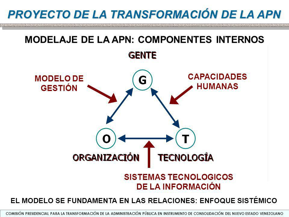 COMISIÓN PRESIDENCIAL PARA LA TRANSFORMACIÓN DE LA ADMINISTRACIÓN PÚBLICA EN INSTRUMENTO DE CONSOLIDACIÓN DEL NUEVO ESTADO VENEZOLANO PROYECTO DE LA TRANSFORMACIÓN DE LA APN Características generales del Modelo Rentista heredado: –MOTOR: Se desarrolla a partir de la articulación al Sistema Mundial a través de un bien preciado que produce fuertes ingresos en divisas –SUPERESTRUCTURA: La renta recibida se distribuye de manera desigual a través del aparato del Estado mediante acuerdos entre las fuerzas sociales dominantes en el país: la dirigencia política bajo el manejo de los cogollos, los sectores sociales dominantes mediante la alianza con las fuerzas políticas y con los intereses foráneos, la fuerza militar, la clase satisfecha (corporaciones públicas con alto grado de autonomía) –ESTRUCTURA: Se desarrollan de manera extremadamente desigual las formaciones sociales en juego: Clase política organizada en pirámide (jerárquica total) con manejo discrecional de las instituciones del Estado Surgimiento de una oligarquía dedicada a la actividad ensambladora-importadora, manteniendo sus propiedades sobre la tierra Desarrollo y consolidación de clase satisfecha incorporada a las principales corporaciones públicas (educación, militar, empresas del Estado, trabajo protegido, etc.) Exclusión de la gran mayoría de la población nacional –INFRAESTRUCTURA: Patrón concentrador y desequilibrado de ocupación y desarrollo del Territorio TENDENCIAS: APN - ESTADO Se caracteriza por el Modelo Rentista/Dependiente implantado a partir del inicio de la exportación del petróleo que tiene su más grave expresión en los niveles de exclusión social existentes