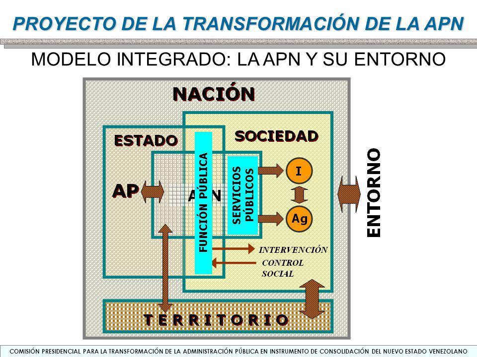 COMISIÓN PRESIDENCIAL PARA LA TRANSFORMACIÓN DE LA ADMINISTRACIÓN PÚBLICA EN INSTRUMENTO DE CONSOLIDACIÓN DEL NUEVO ESTADO VENEZOLANO PROYECTO DE LA TRANSFORMACIÓN DE LA APN Se responde a la cuestión del deber ser : –Se definen los objetivos dentro de un marco de lo razonablemente posible, considerando el poder compartido y los recursos disponibles.