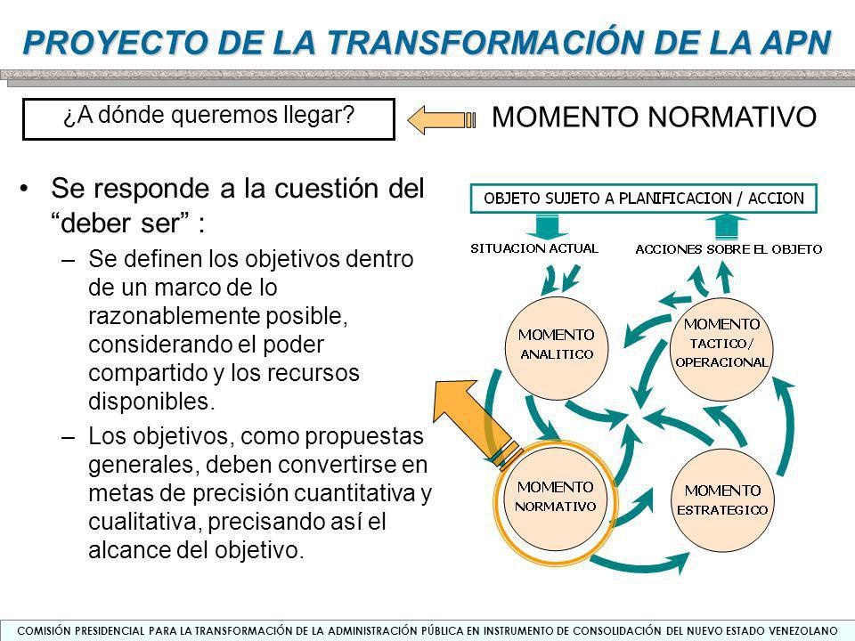 COMISIÓN PRESIDENCIAL PARA LA TRANSFORMACIÓN DE LA ADMINISTRACIÓN PÚBLICA EN INSTRUMENTO DE CONSOLIDACIÓN DEL NUEVO ESTADO VENEZOLANO PROYECTO DE LA T