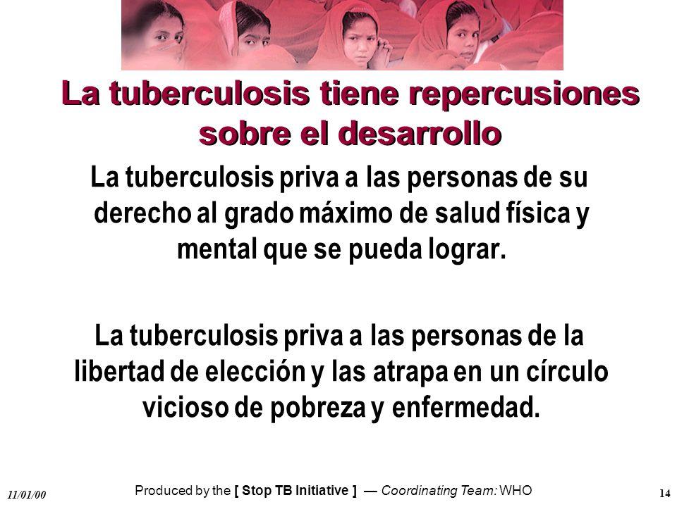 Produced by the [ Stop TB Initiative ] Coordinating Team: WHO 11/01/00 14 La tuberculosis tiene repercusiones sobre el desarrollo La tuberculosis priv