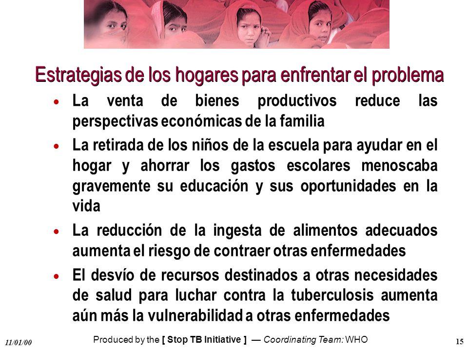 Produced by the [ Stop TB Initiative ] Coordinating Team: WHO 11/01/00 15 Estrategias de los hogares para enfrentar el problema La venta de bienes pro