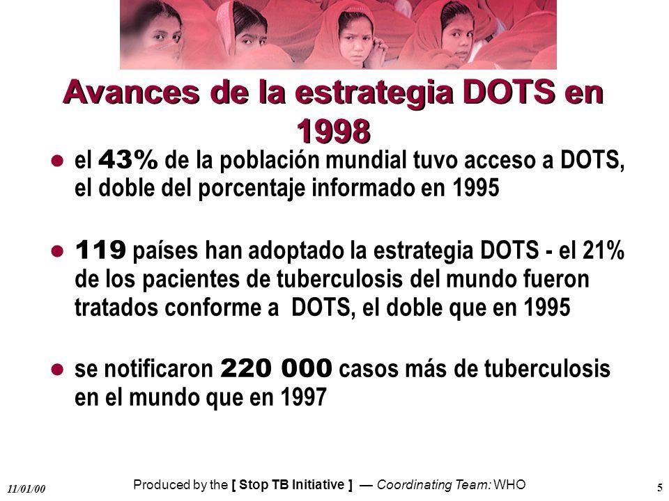 Produced by the [ Stop TB Initiative ] Coordinating Team: WHO 11/01/00 5 Avances de la estrategia DOTS en 1998 el 43% de la población mundial tuvo acc