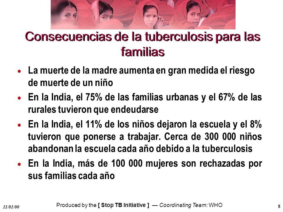 Produced by the [ Stop TB Initiative ] Coordinating Team: WHO 11/01/00 9 Consecuencias económicas de la tuberculosis Un paciente con tuberculosis pierde, en término medio, de tres a cuatro meses de jornadas laborales l Un paciente con tuberculosis pierde del 20% al 30% de sus ingresos anuales por la pérdida de salarios l La muerte prematura representa la pérdida de unos 15 años de ingresos l En Sudáfrica, la pérdida de ingresos debida a la tuberculosis asciende aproximadamente al 16% del PIB por habitante (Floyd et al, British Medical Journal, 1997) Esos importantes costos indirectos que recaen sobre los pacientes y sus familias son con frecuencia mayores que los que representa para el sector de la salud el tratamiento directo