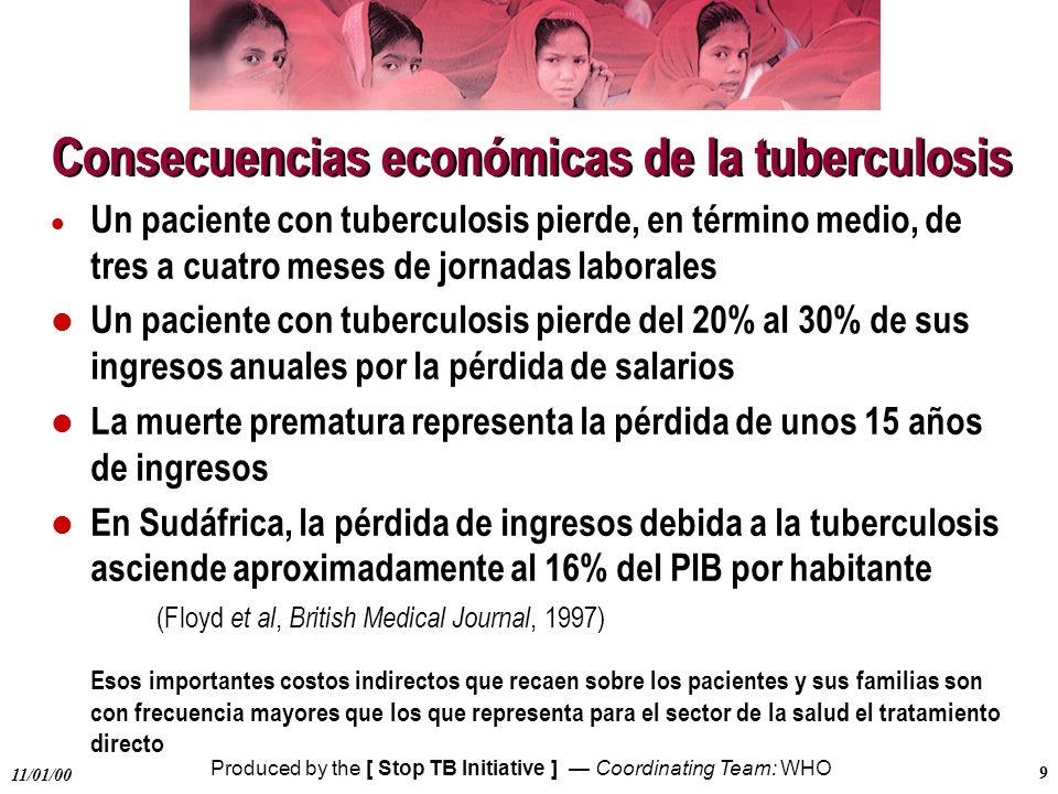 Produced by the [ Stop TB Initiative ] Coordinating Team: WHO 11/01/00 10 Tuberculosis/VIH - La doble epidemia Actualmente hay en el mundo 11 millones de personas infectadas con tuberculosis y VIH l El VIH es el causante del 15% de los casos nuevos de tuberculosis en el mundo l En algunos países africanos el 80% de los pacientes de tuberculosis están afectados también por el VIH l La tuberculosis causa el mayor número de muertes en personas infectadas con el VIH l El tratamiento de la tuberculosis es igualmente eficaz en las personas infectadas con el VIH que en las no infectadas.