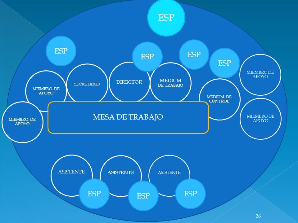 DIRECTOR MEDIUM DE TRABAJO MEDIUM DE CONTROL ASISTENTE MIEMBRO DE APOYO SECRETARIO MIEMBRO DE APOYO MESA DE TRABAJO 26 ASISTENTE