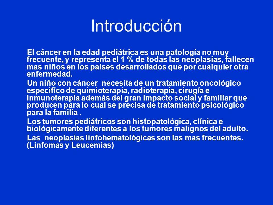 Introducción El cáncer en la edad pediátrica es una patología no muy frecuente, y representa el 1 % de todas las neoplasias, fallecen mas niños en los