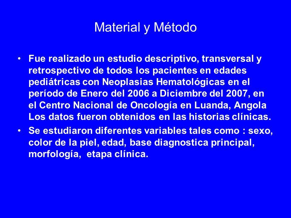 Material y Método Fue realizado un estudio descriptivo, transversal y retrospectivo de todos los pacientes en edades pediátricas con Neoplasias Hemato