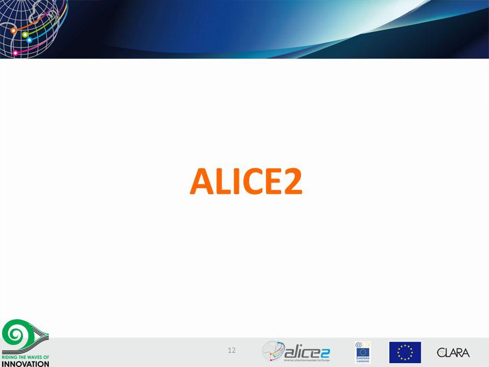 ALICE2 12