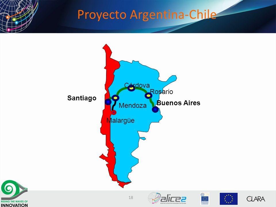 Proyecto Argentina-Chile Santiago Córdova Rosario Buenos Aires Mendoza Malargüe 18
