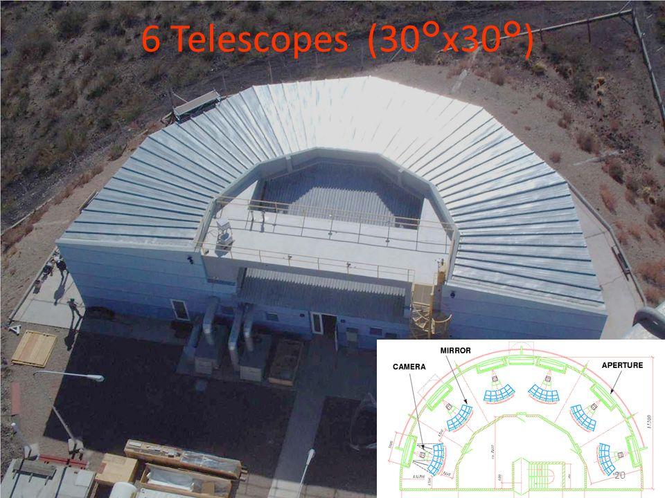 6 Telescopes (30°x30°) 20