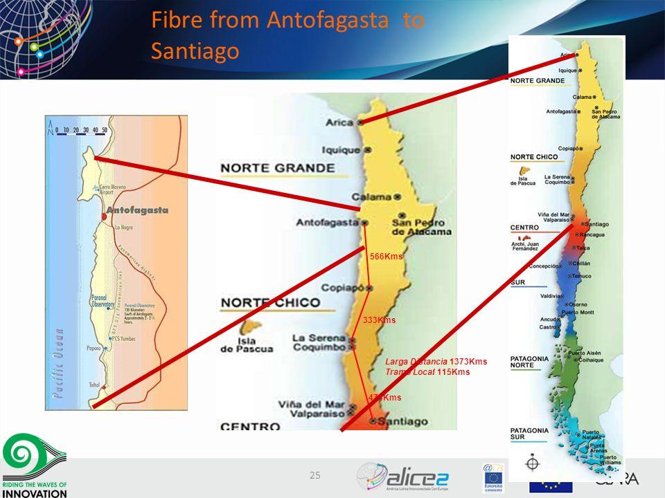 333Kms 474Kms 566Kms Larga Distancia : 1373Kms Tramo Local : 115Kms Fibre from Antofagasta to Santiago 25