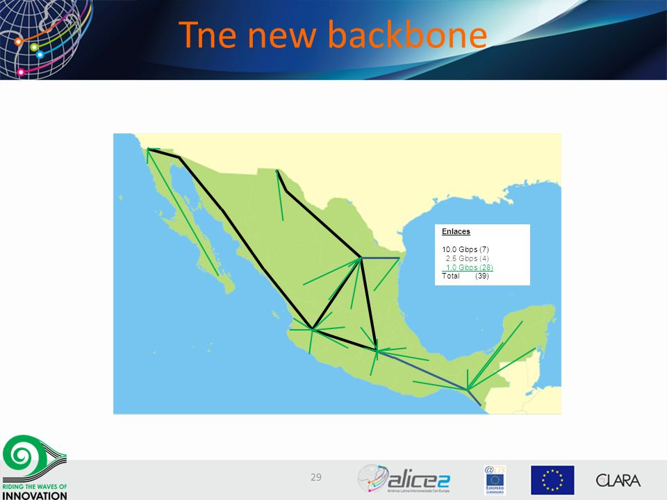 Tne new backbone Enlaces 10.0 Gbps (7) 2.5 Gbps (4) 1.0 Gbps (28) Total(39) 29