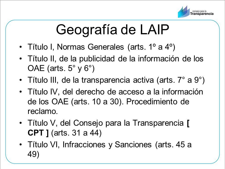 Geografía de LAIP Título I, Normas Generales (arts. 1º a 4º) Título II, de la publicidad de la información de los OAE (arts. 5° y 6°) Título III, de l