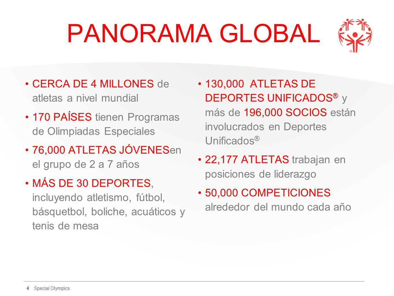 Special Olympics PANORAMA GLOBAL CERCA DE 4 MILLONES de atletas a nivel mundial 170 PAÍSES tienen Programas de Olimpiadas Especiales 76,000 ATLETAS JÓ