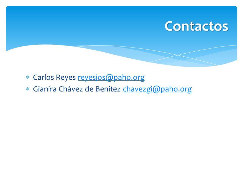 Contactos Carlos Reyes reyesjos@paho.orgreyesjos@paho.org Gianira Chávez de Benítez chavezgi@paho.orgchavezgi@paho.org