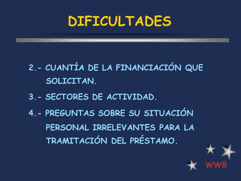 DIFICULTADES 2.- CUANTÍA DE LA FINANCIACIÓN QUE SOLICITAN. 3.- SECTORES DE ACTIVIDAD. 4.- PREGUNTAS SOBRE SU SITUACIÓN PERSONAL IRRELEVANTES PARA LA T