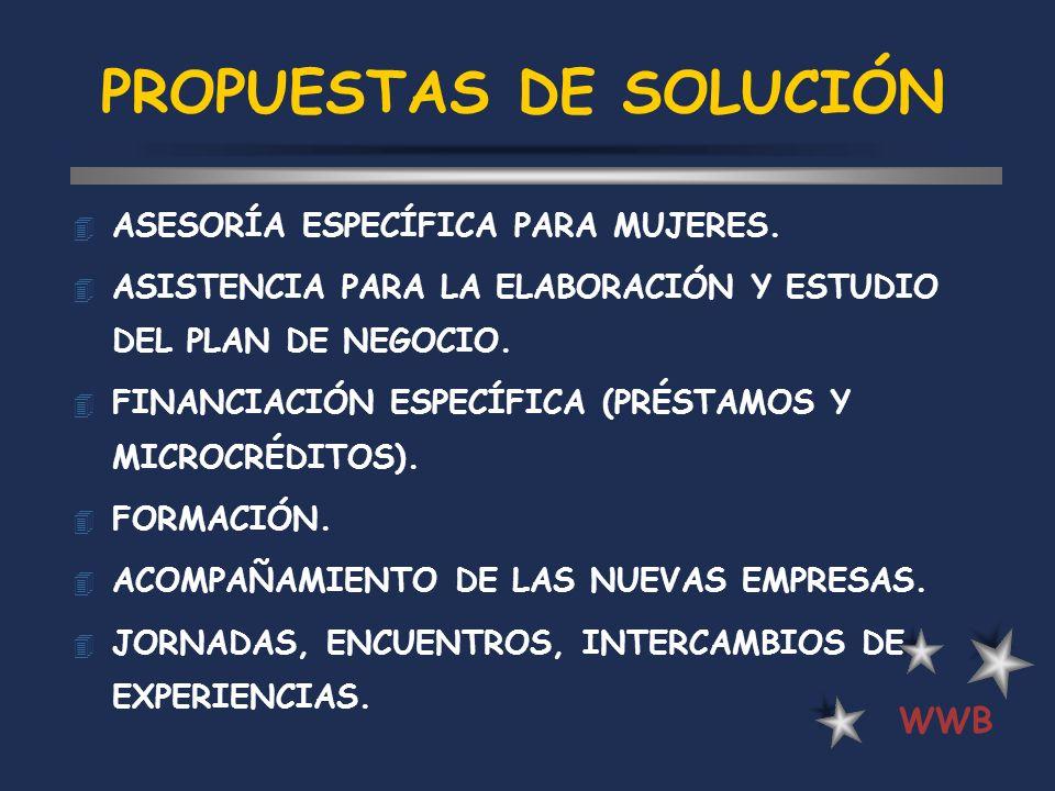 PROPUESTAS DE SOLUCIÓN 4 ASESORÍA ESPECÍFICA PARA MUJERES. 4 ASISTENCIA PARA LA ELABORACIÓN Y ESTUDIO DEL PLAN DE NEGOCIO. 4 FINANCIACIÓN ESPECÍFICA (