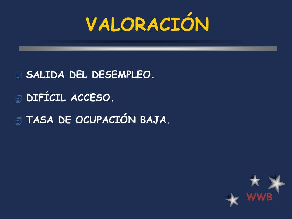 VALORACIÓN 4 SALIDA DEL DESEMPLEO. 4 DIFÍCIL ACCESO. 4 TASA DE OCUPACIÓN BAJA. WWB