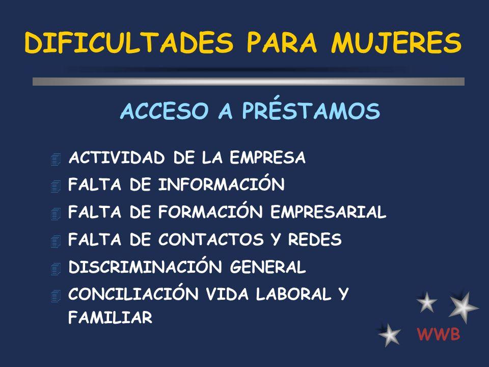 DIFICULTADES PARA MUJERES 4 ACTIVIDAD DE LA EMPRESA 4 FALTA DE INFORMACIÓN 4 FALTA DE FORMACIÓN EMPRESARIAL 4 FALTA DE CONTACTOS Y REDES 4 DISCRIMINAC