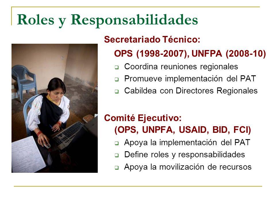 Roles y Responsabilidades Secretariado Técnico: OPS (1998-2007), UNFPA (2008-10) Coordina reuniones regionales Promueve implementación del PAT Cabilde
