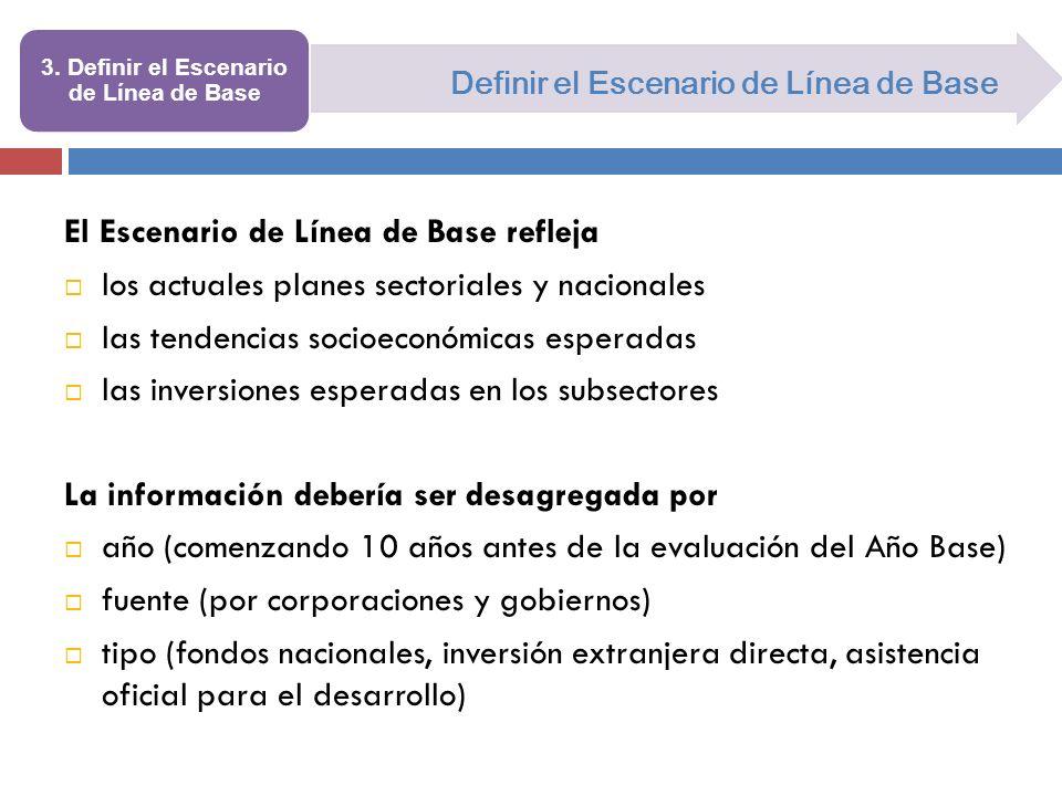 El Escenario de Línea de Base refleja los actuales planes sectoriales y nacionales las tendencias socioeconómicas esperadas las inversiones esperadas