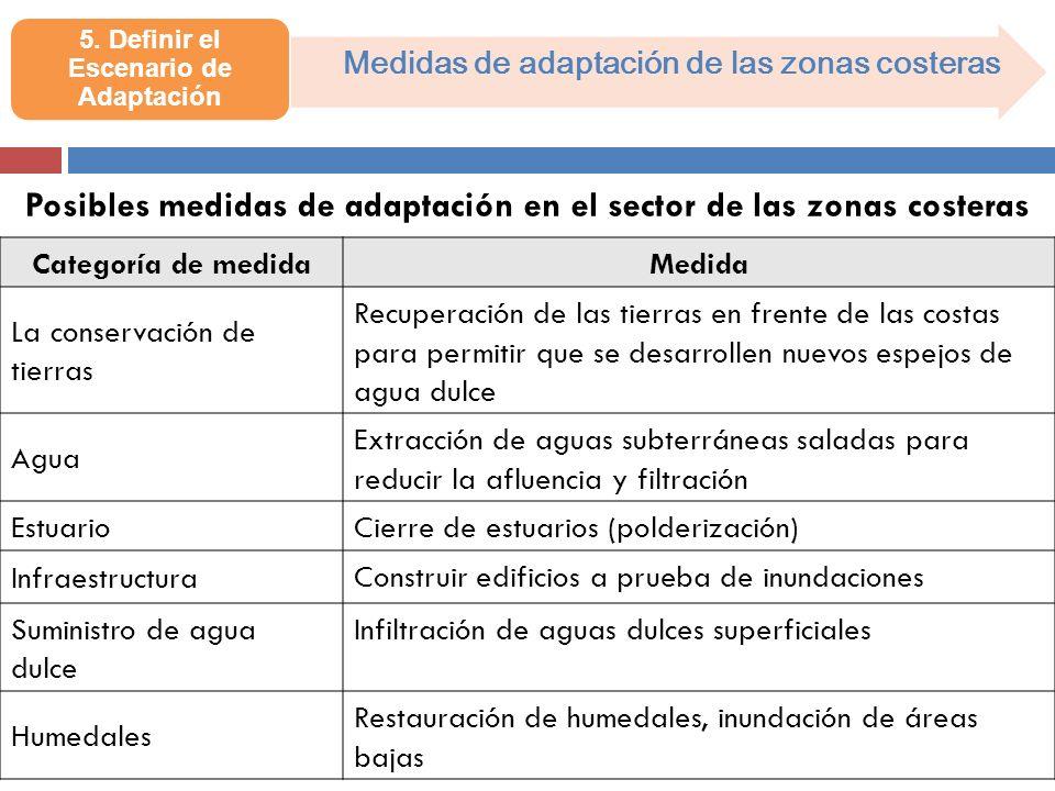 Medidas de adaptación de las zonas costeras Posibles medidas de adaptación en el sector de las zonas costeras 5. Definir el Escenario de Adaptación Ca